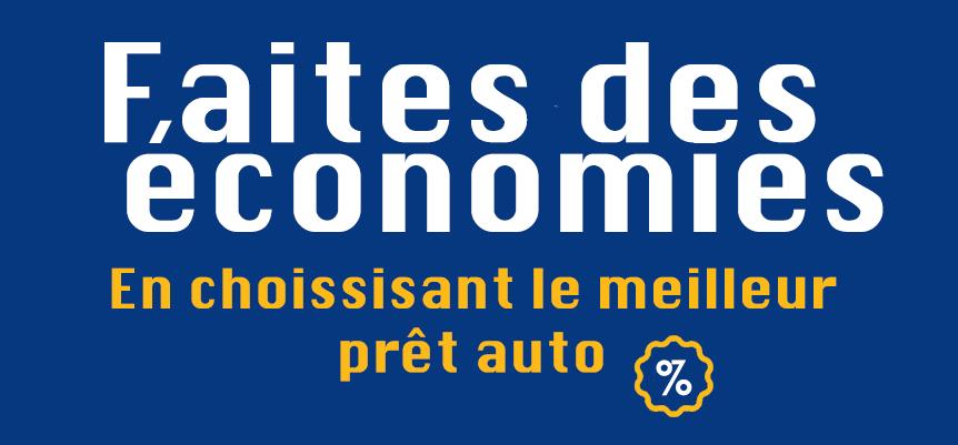 prêt auto belgique